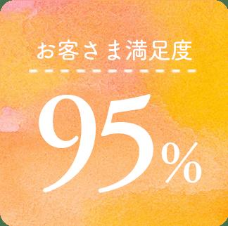 お客さま満足度 95%